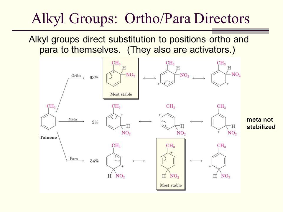ortho meta para directing groups pdf