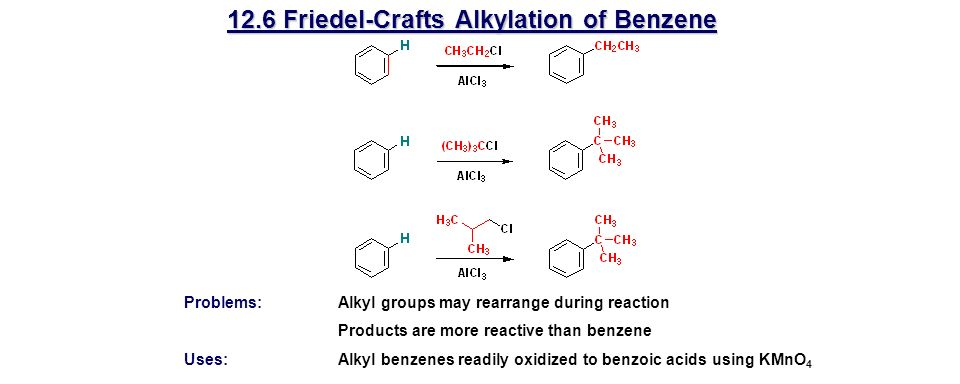 Friedel Crafts Acylation Vs Alkylation