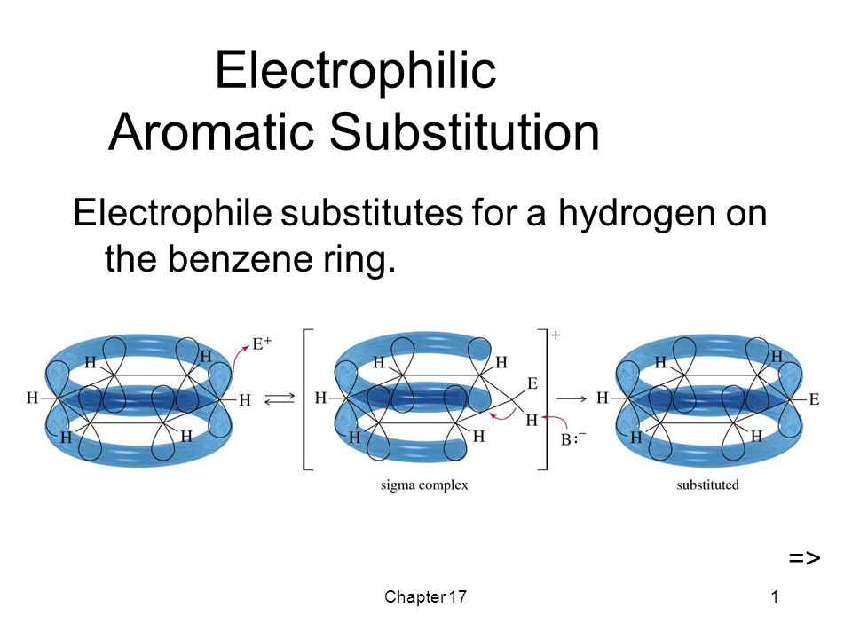 Electrophilic Chlorination Of An Aromatic Ring