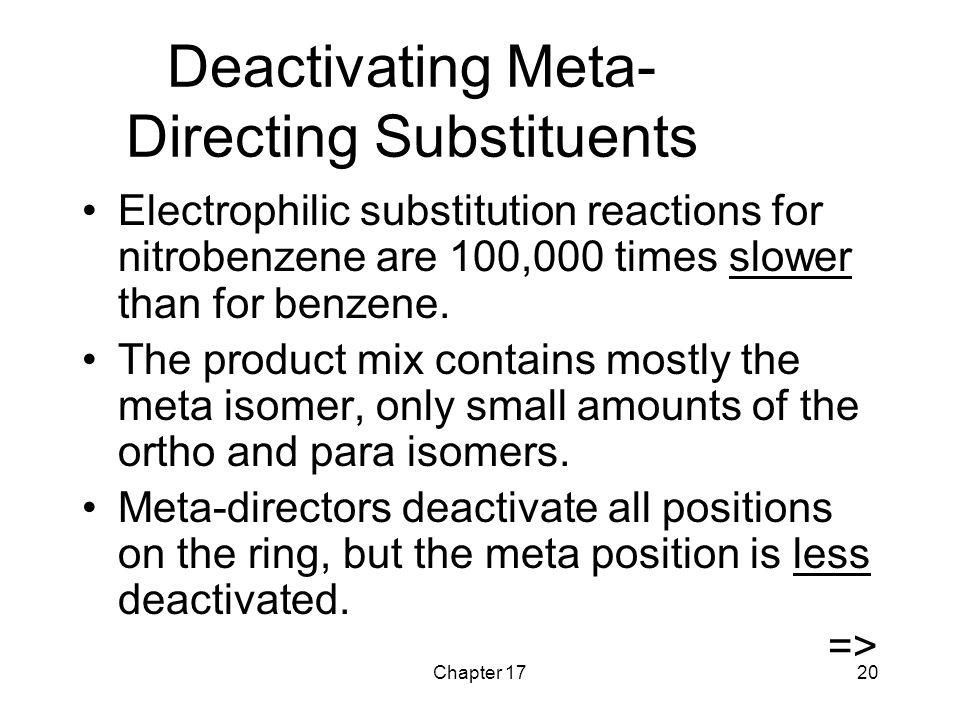 All Derectors Deactivate The Benzene Ring