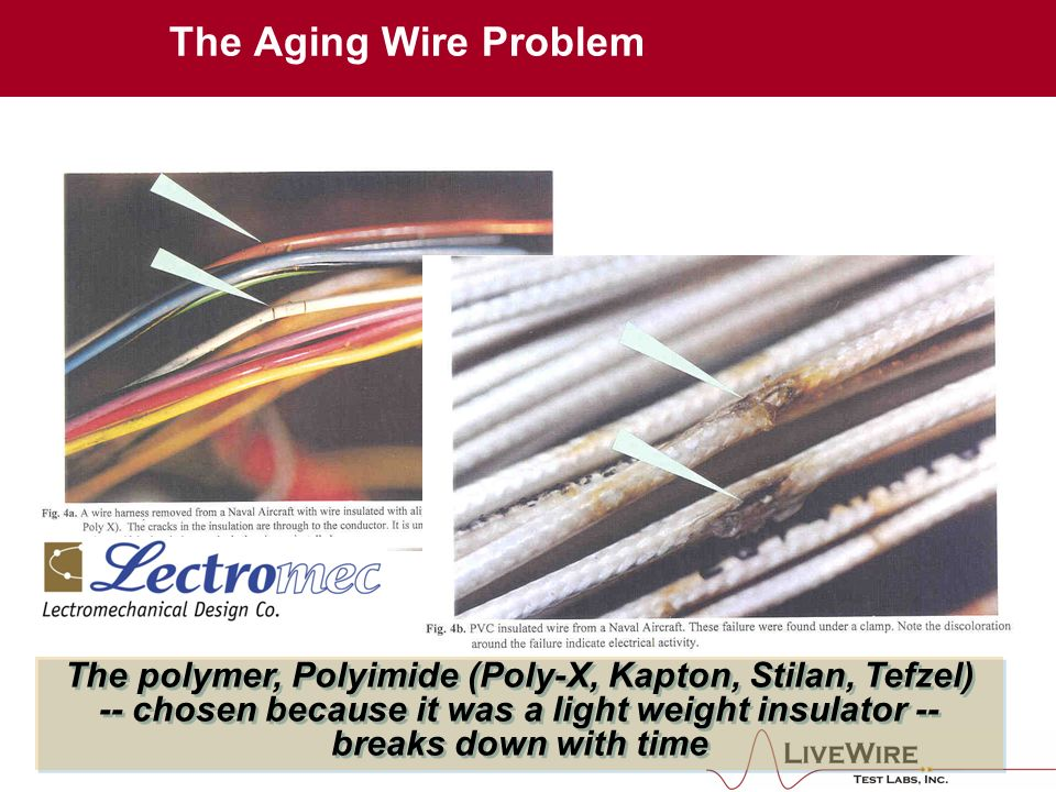 Live Fault Diagnostics for Wire Systems - ppt video online download