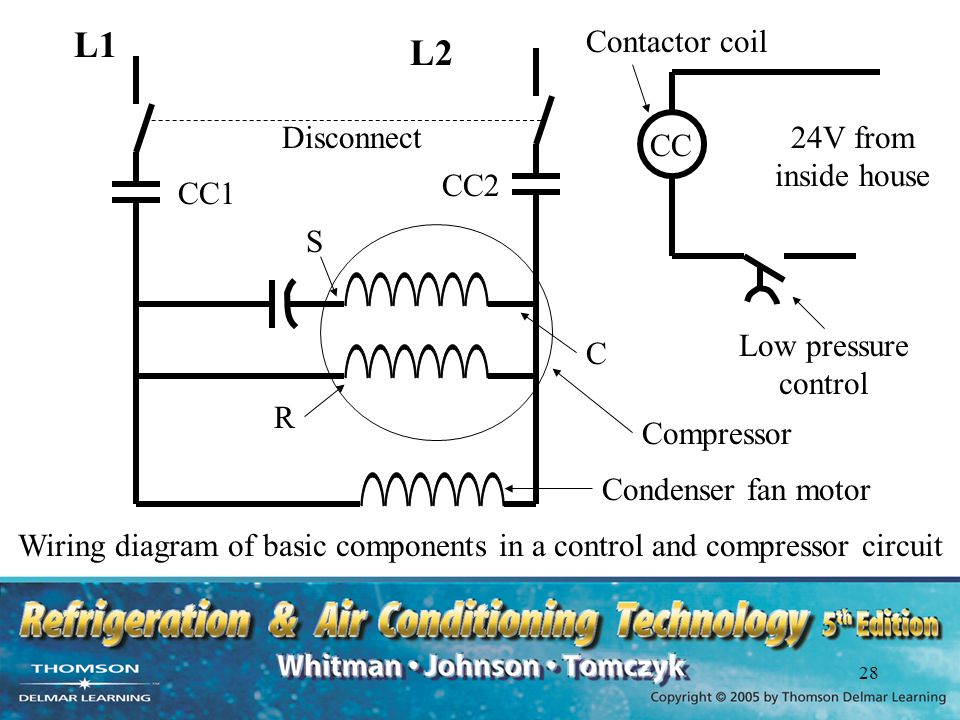 Basic Contactor Wiring Diagram : Need wiring diagram v contactor magnetic