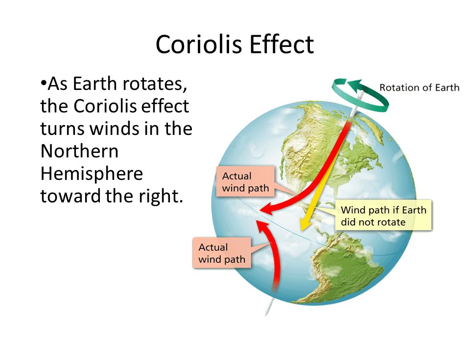 Heat Transfer SeaLand Breezes Winds Coriolis Effect ppt – Coriolis Effect Worksheet