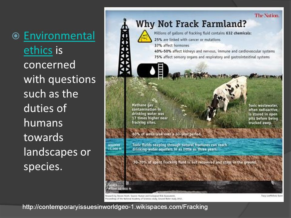 Ethics of fracking