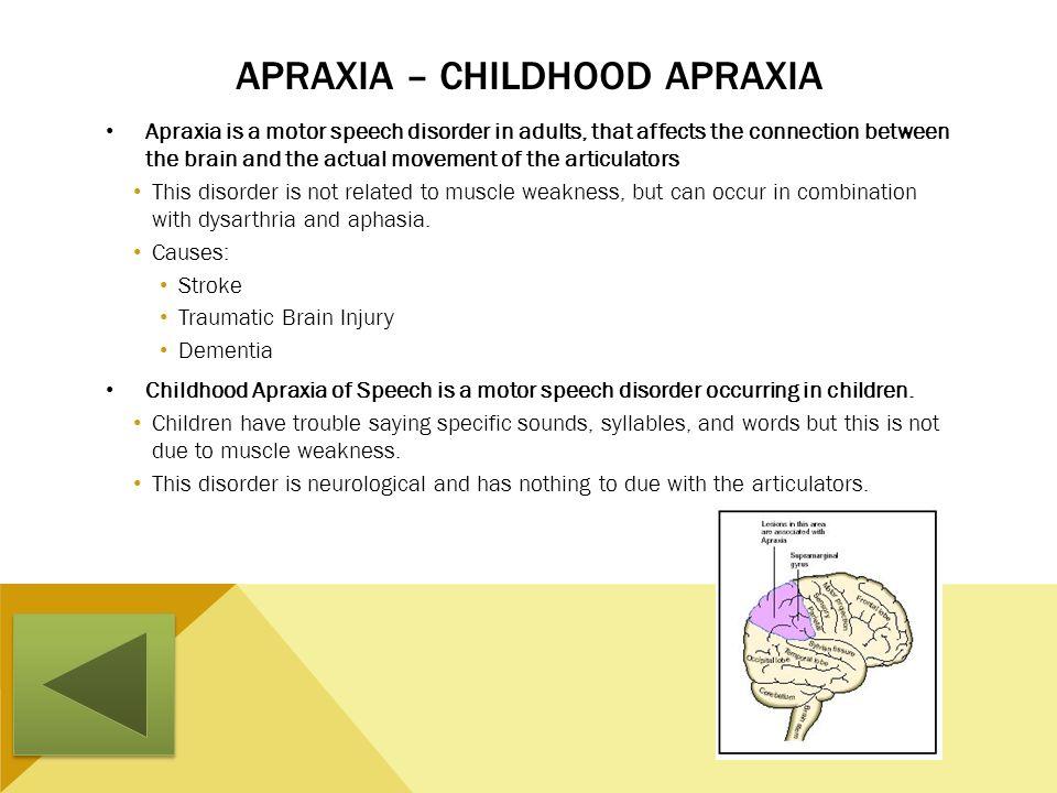 Apraxia – Childhood Apraxia