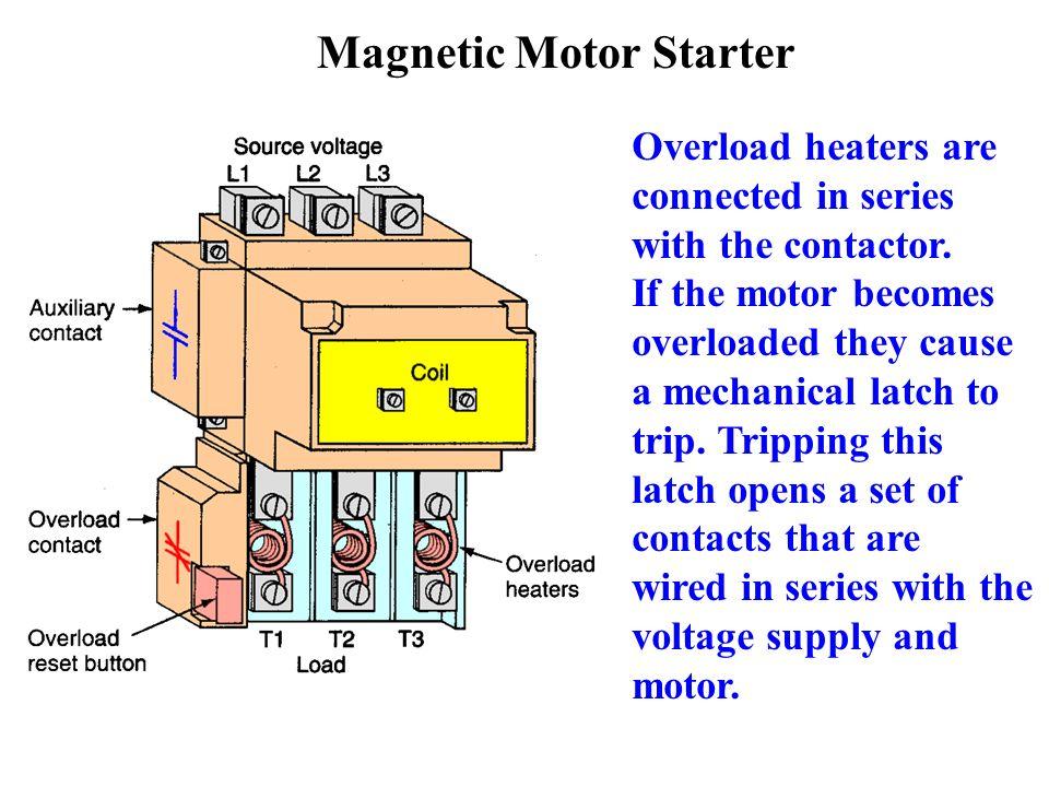 Programmable Logic Controller Ppt Video Online Download