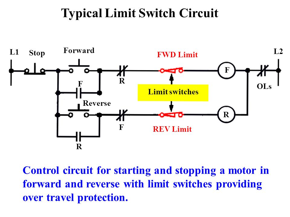 Programmable logic controller ppt video online download for Forward reverse dc motor control circuit