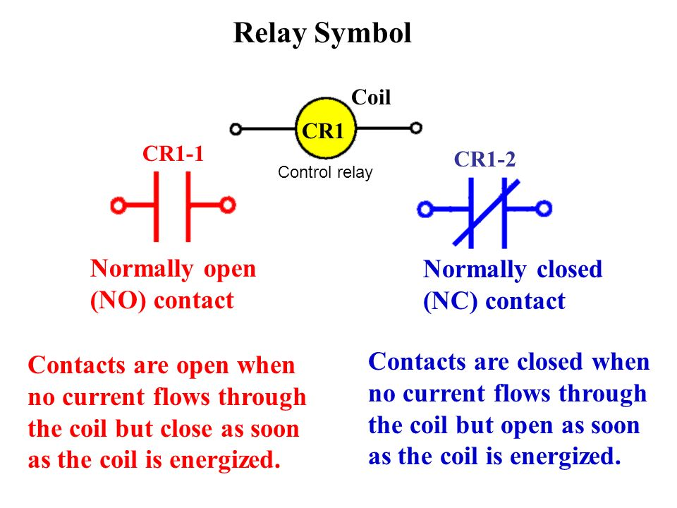 Comfortable Normally Closed Relay Symbol Contemporary Electrical