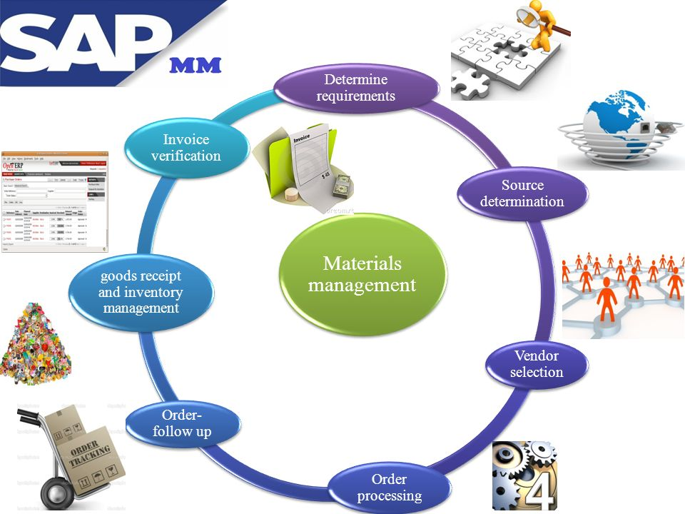 mrp process and inventory management Erp is an activity comprised of multiple processes that are essential for running a  business – inventory and order management, production,.