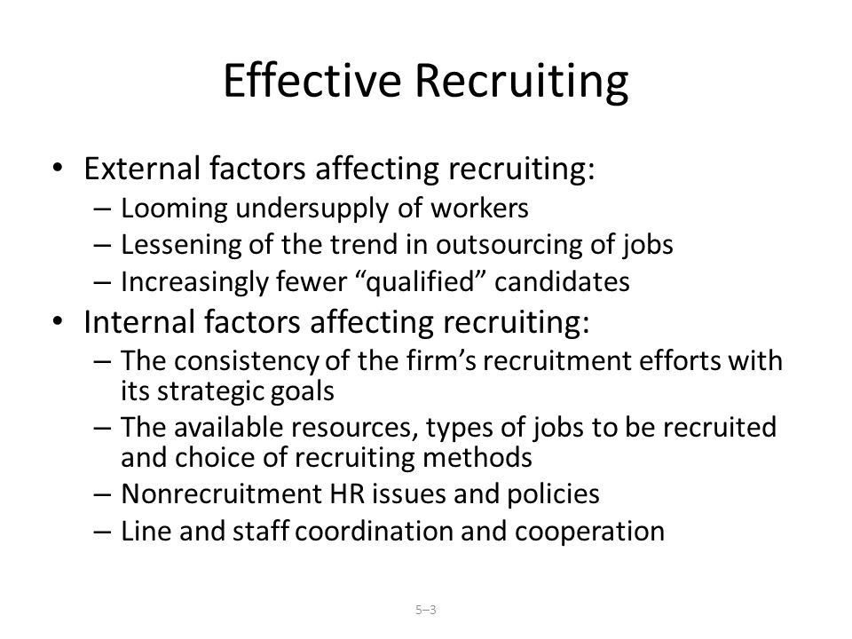 Internal & External Factors Influencing Recruitment