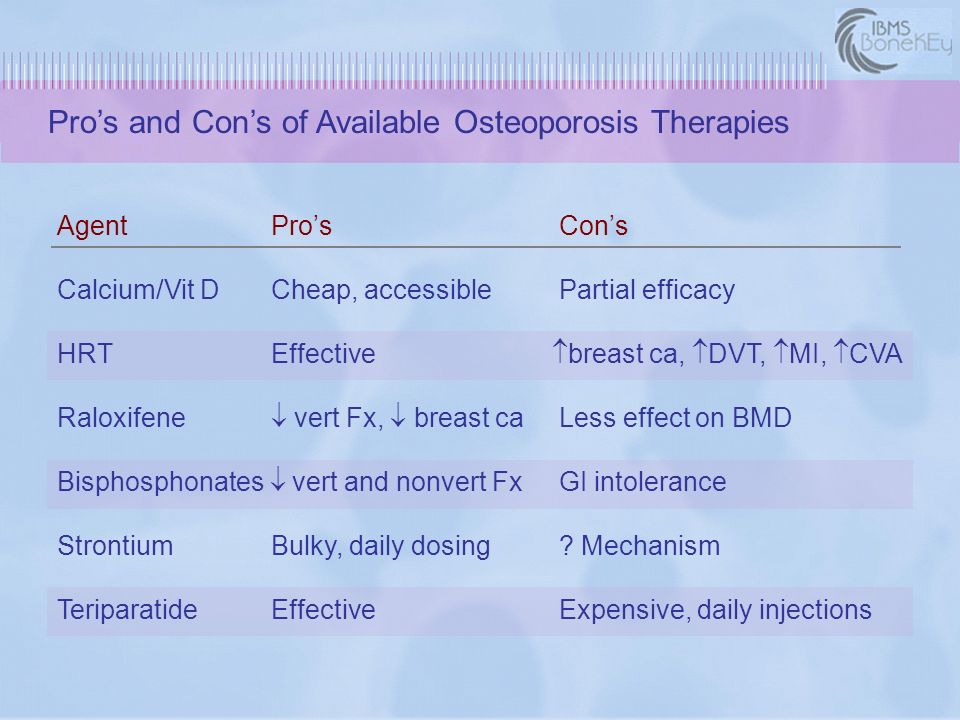 an introduction to the issue of compating osteoporosis Treating osteoporosis involves treating and preventing fractures, and using medication to strengthen bones an important objective for health services across england is to try to prevent falls and fractures, particularly in people with osteoporosis and those with risk factors for osteoporosis .
