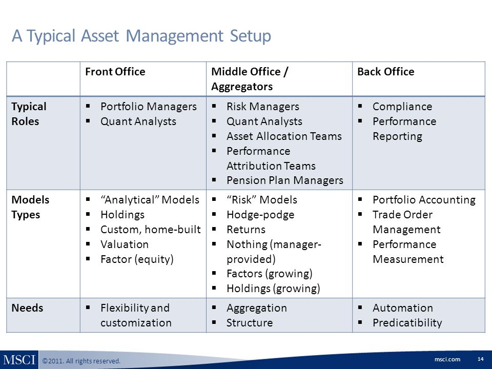 Risk management basics ppt video online download - Middle office private equity ...