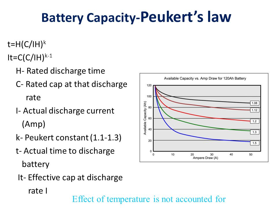Peukert S Law : Battery ppt download