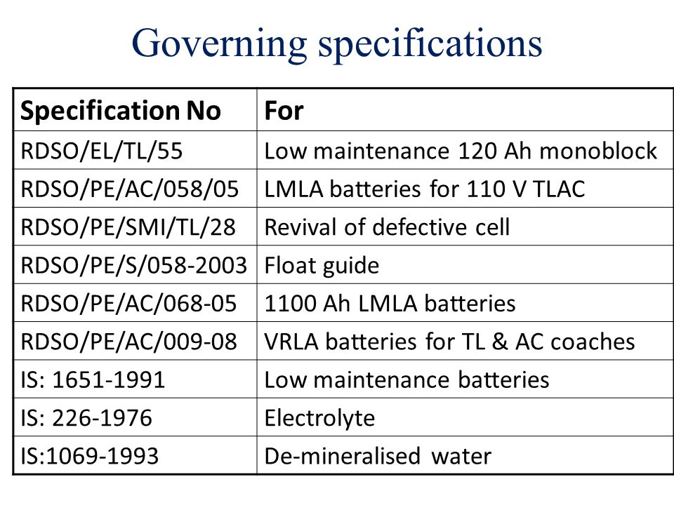 Battery ppt download governing specifications sciox Choice Image