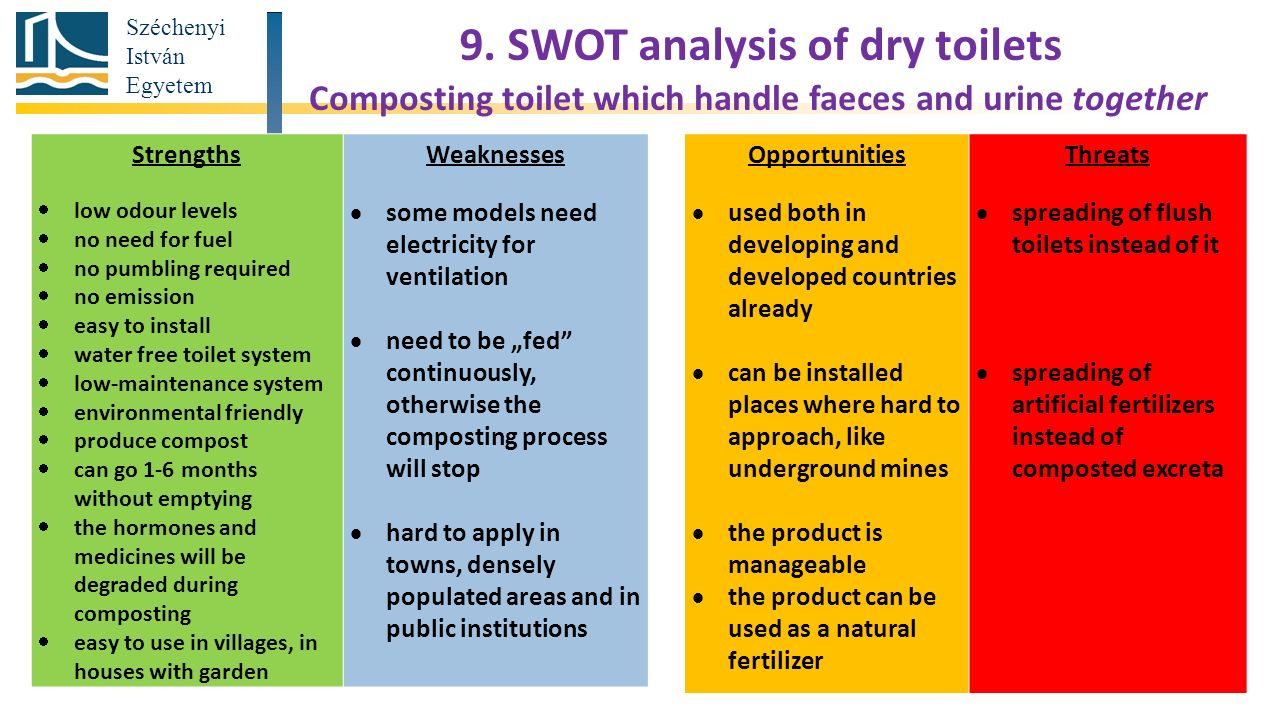 swot analysis of country road