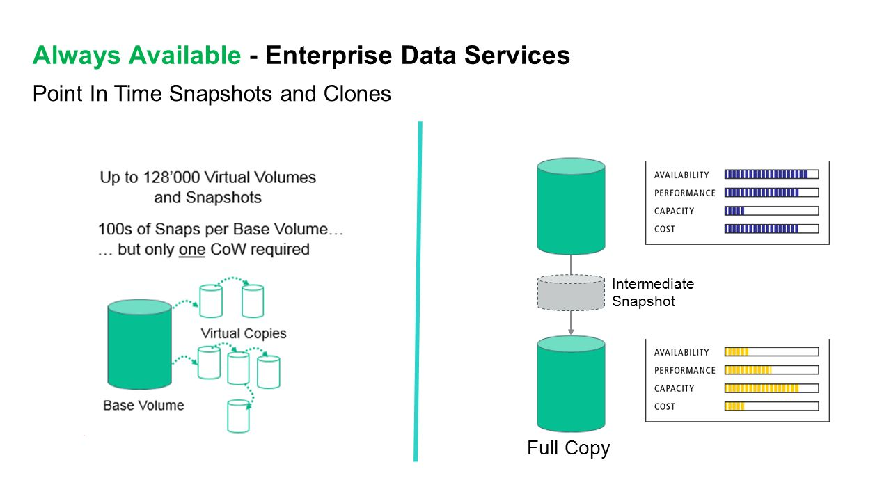 Enterprise Data Services : For the all flash datacenter ppt video online download
