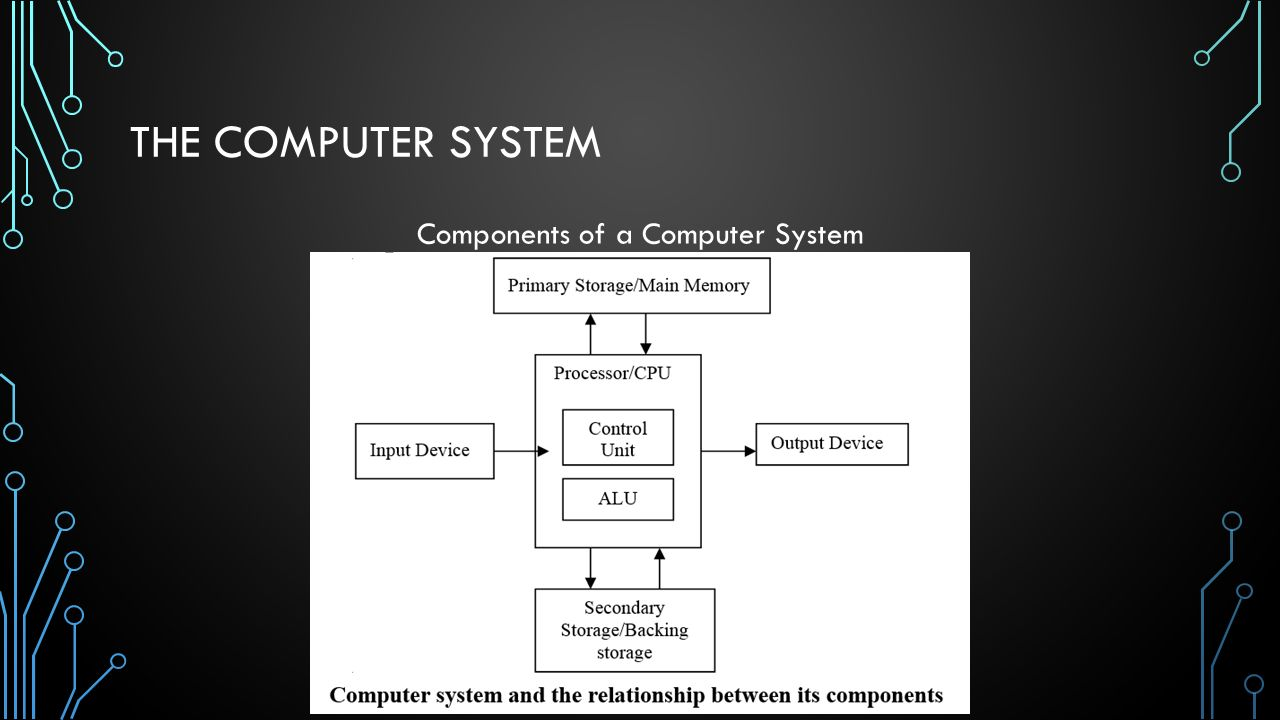 the essential parts of the computer A peripheral device is defined as a computer device, such as a keyboard or printer, that is not part of the essential computer (ie, the memory and microprocessor)these auxiliary devices are intended to be connected to the computer and used.