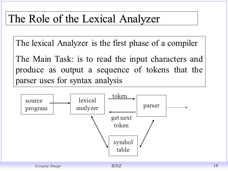 lexical analyzer → you might want to have a look at syntax analysis: an example after reading this lexical analyzer (or scanner) is a program to recognize tokens (also called symbols) from an input source file (or source code) each token is a meaningful character string, such as a number, an operator, or an .