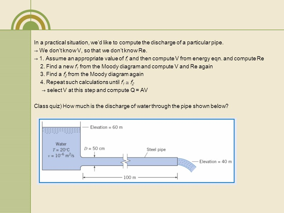 Flow in channels ppt video online download 12 in ccuart Gallery