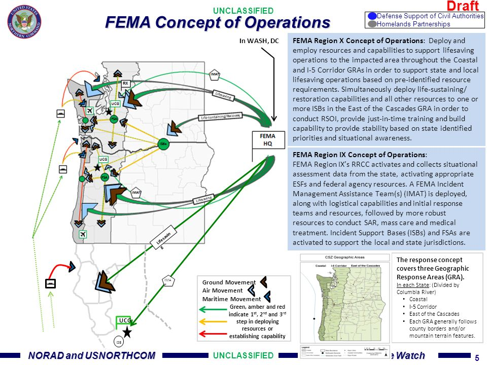 operational capability of the response team Considering the likelihood and the potential impact on capabilities allows the planning team to make comparisons and set priorities  emergency response operations .