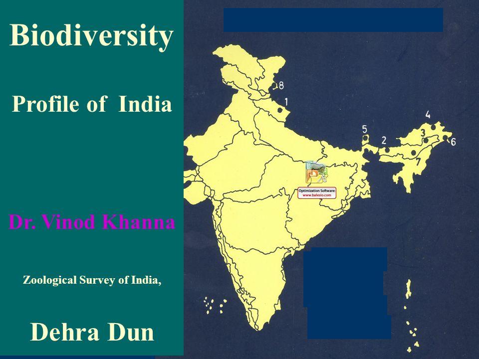 Zoological Survey of India,