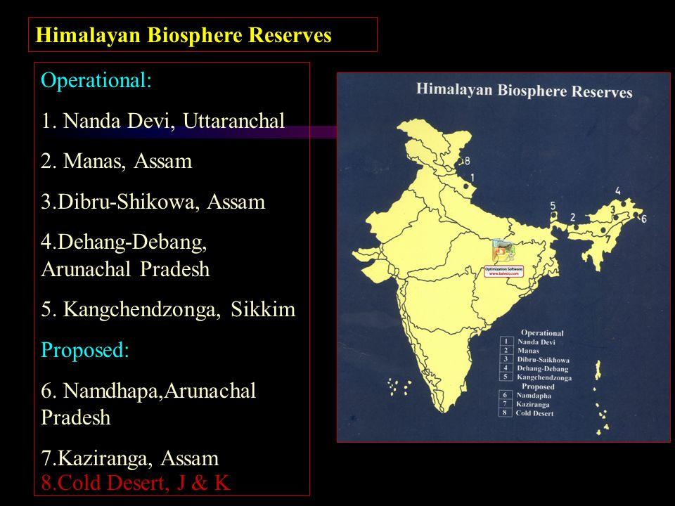 Himalayan Biosphere Reserves