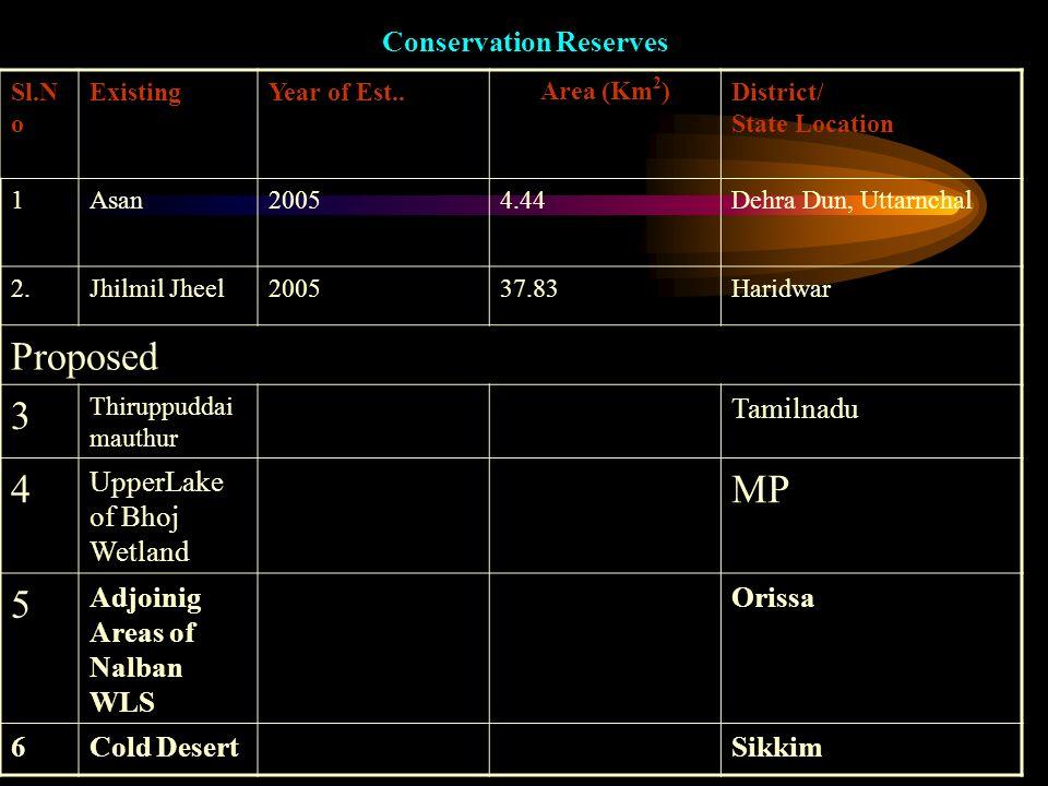 Proposed 3 4 MP 5 Conservation Reserves Tamilnadu