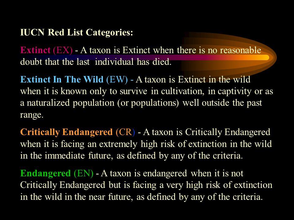 IUCN Red List Categories: