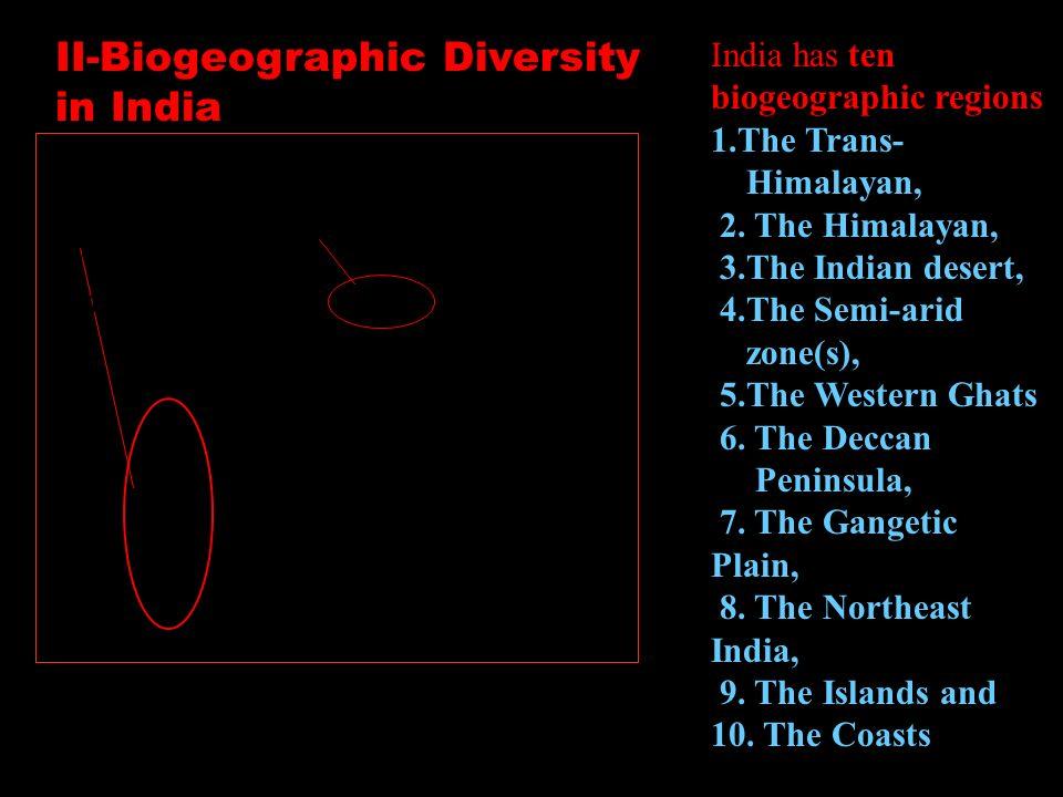 II-Biogeographic Diversity in India