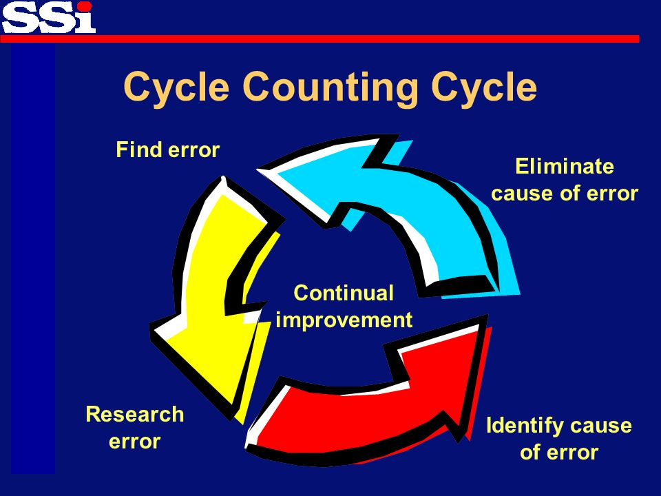 cycle count Cycle counting is an essential element of maintaining accurate inventory check  out these best practices for completing cycle counts in.