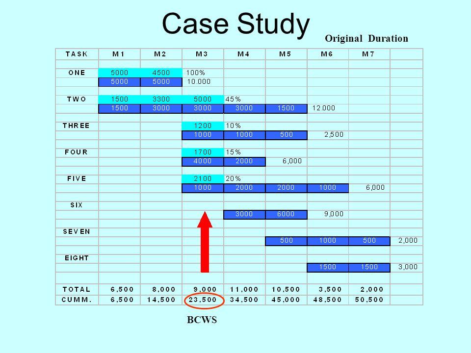 PM Study Circle – PMP Exam Preparation Study Materials ...