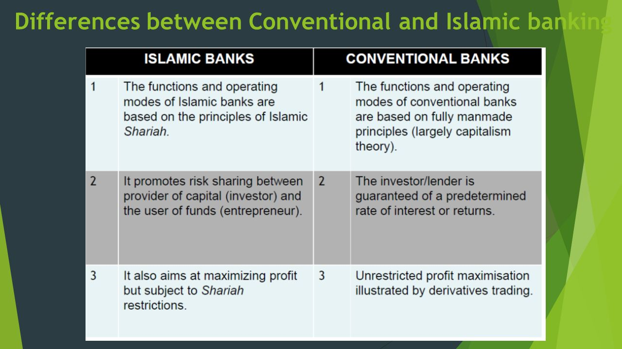 different between islamic accounting and conventional The differences between islamic and conventional banks have become all the more important since an increasing number of local and foreign banks in the region have started their own separate islamic institutions or.