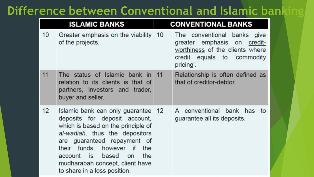 differences between islamic and conventional financial
