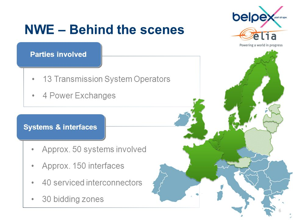 Elias european market design work group belpex users group nwe behind the scenes 13 transmission system operators sciox Images
