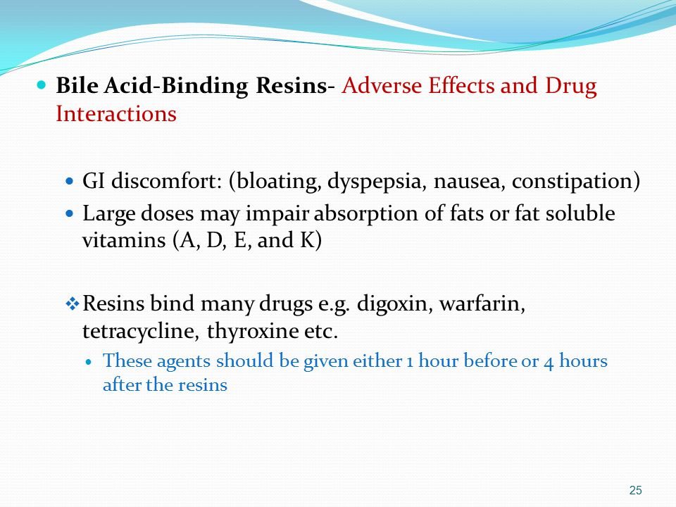Bile Acid-Binding Resins- Adverse Effects and Drug Interactions