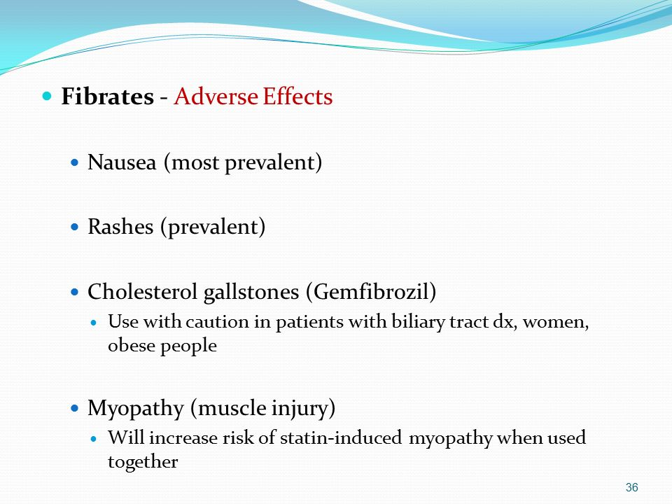 Fibrates - Adverse Effects
