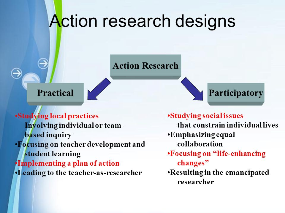 18 action research designs