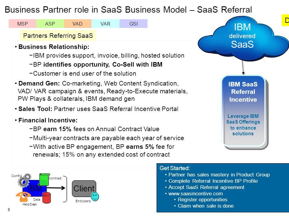 C&SI SaaS Partner Program Strategy - ppt video online download
