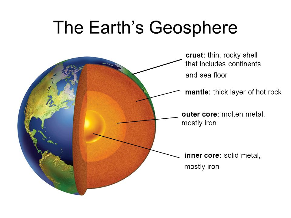 biosphere and geosphere relationship quiz