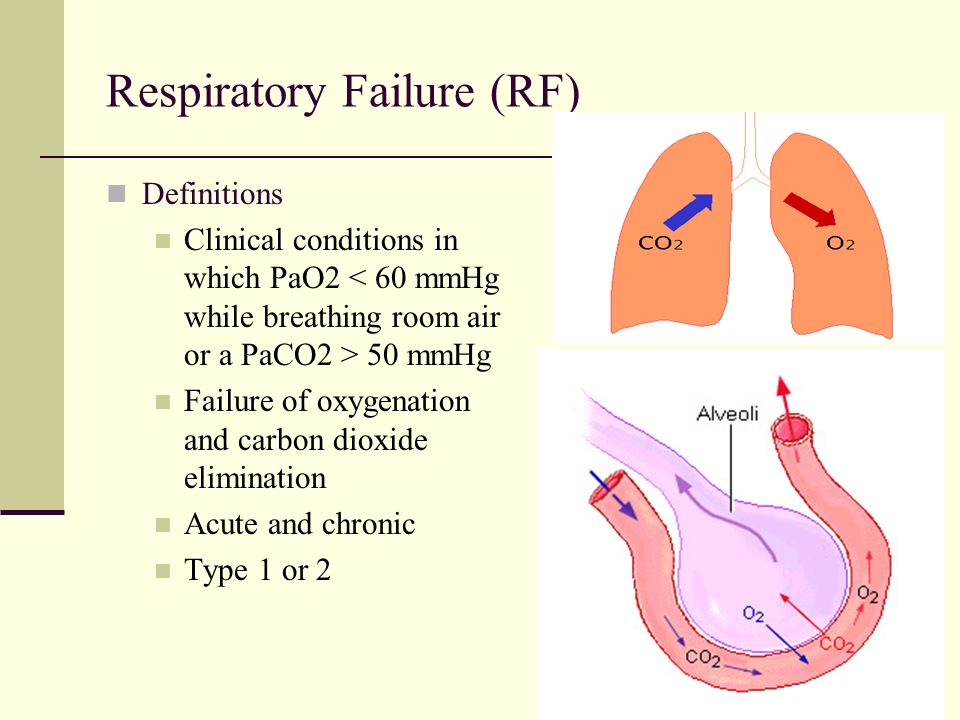 What Are Acute and Chronic Respiratory Failure?