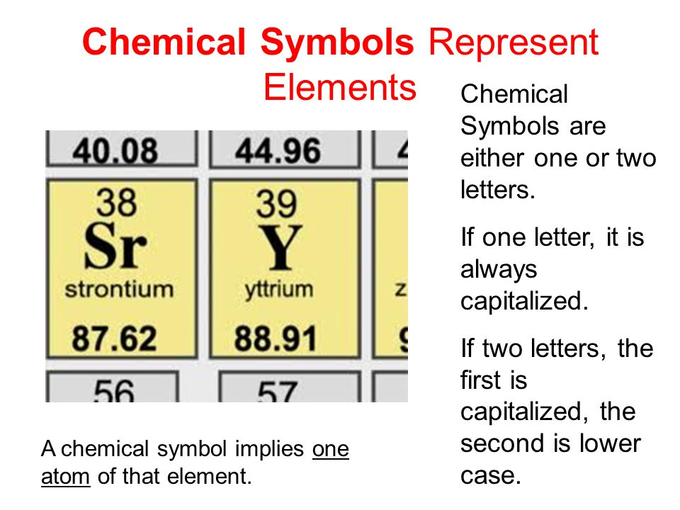 The Classification Of Matter Atoms Elements Molecules And