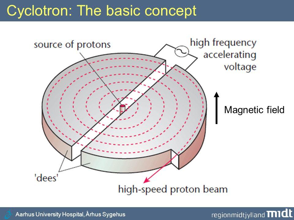 Medical Application Of Proton Accelerators Ppt Video