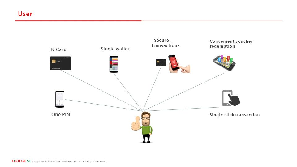 Smart Card to the Cloud for Convenient, Secured NFC ...