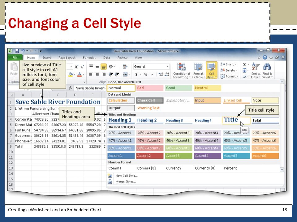 Excel Chapter 1 Creating a Worksheet and an Embedded Chart - ppt ...