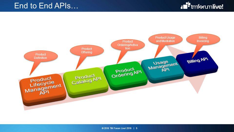Tm Forum Apis Introduction Primer And Methodology Ppt