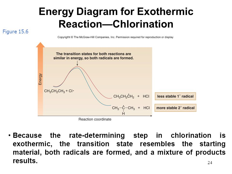 geothermal energy diagram simple chlorination energy diagram chapter 15 lecture outline - ppt video online download