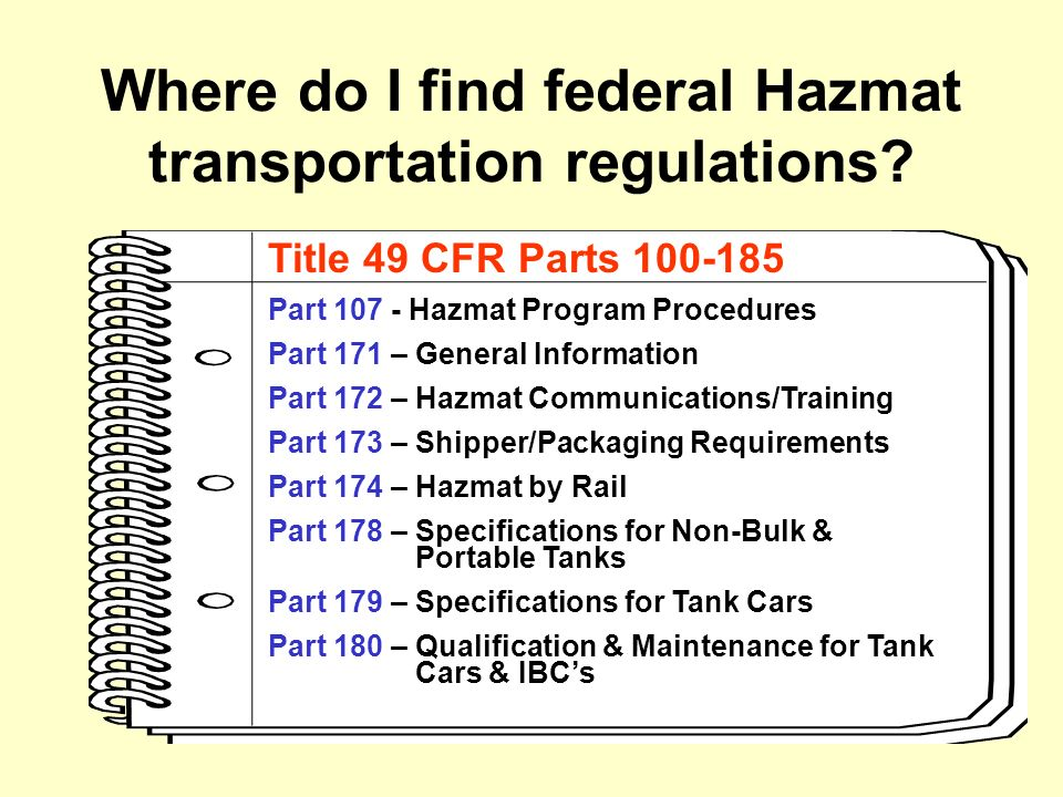 Code of Federal Regulations List of Subjects | National ...