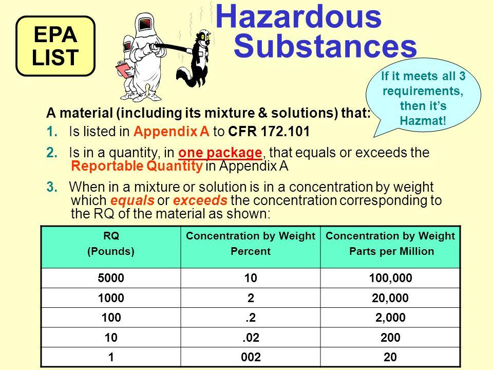 Transportation of hazardous materials ppt download for 10 cfr 20 appendix b table 2