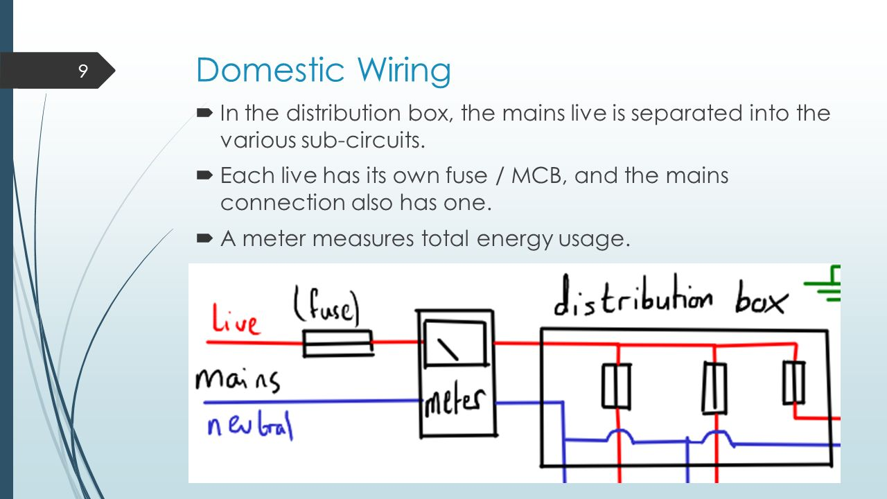 domestic circuits learning outcomes ppt video online Electrical Meter Box Wiring Meter Base Wiring Diagram