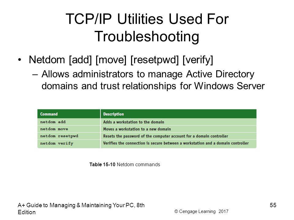 network troubleshooting commands windows pdf